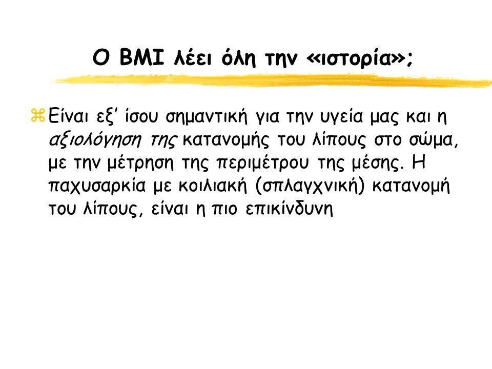 Ο BMI λέει όλη την «ιστορία»;