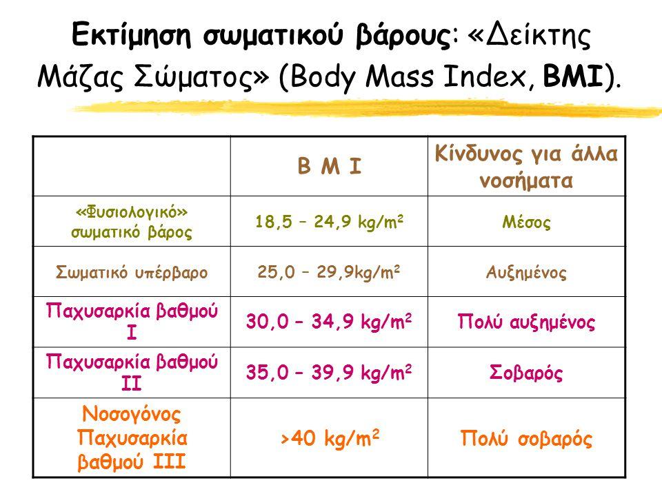 Εκτίμηση σωματικού βάρους: «Δείκτης Μάζας Σώματος» (Body Mass Index, BMI).