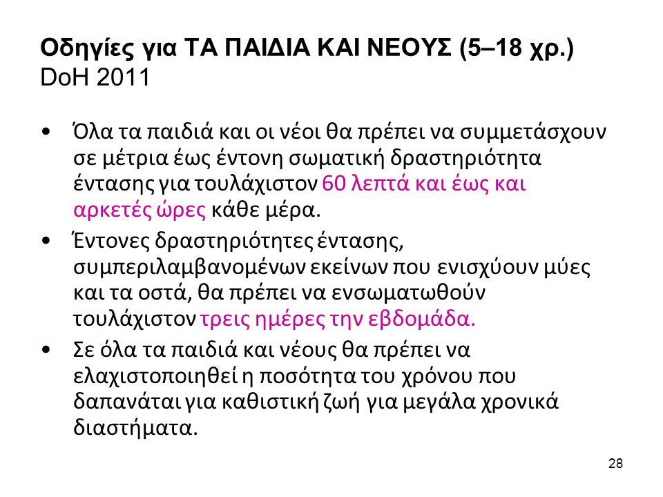 Οδηγίες για ΤΑ ΠΑΙΔΙΑ ΚΑΙ ΝΕΟΥΣ (5–18 χρ.) DoH 2011