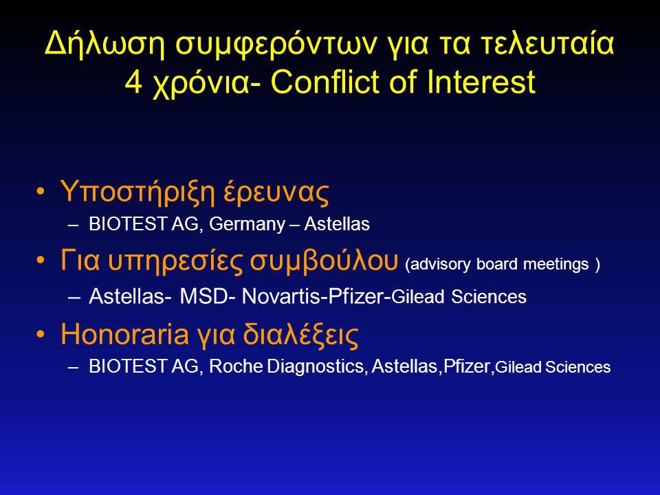 Δήλωση συμφερόντων για τα τελευταία 4 χρόνια- Conflict of Interest
