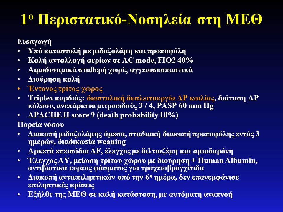 1ο Περιστατικό-Νοσηλεία στη ΜΕΘ