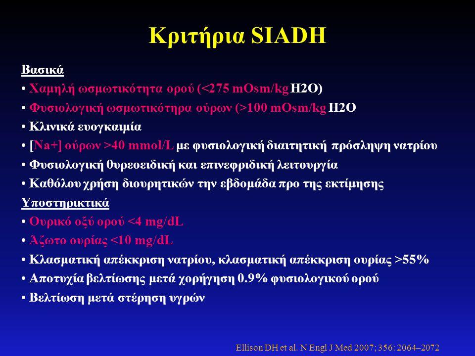 Κριτήρια SIADH Βασικά Χαμηλή ωσμωτικότητα ορού (<275 mOsm/kg H2O)