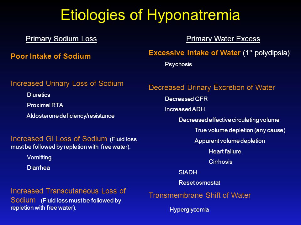 Etiologies of Hyponatremia