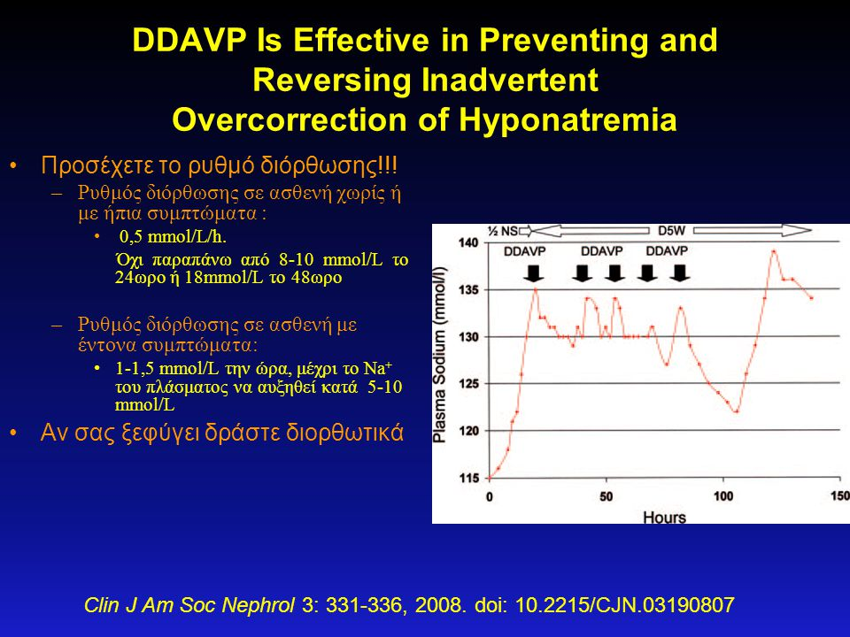 DDAVP Is Effective in Preventing and Reversing Inadvertent Overcorrection of Hyponatremia