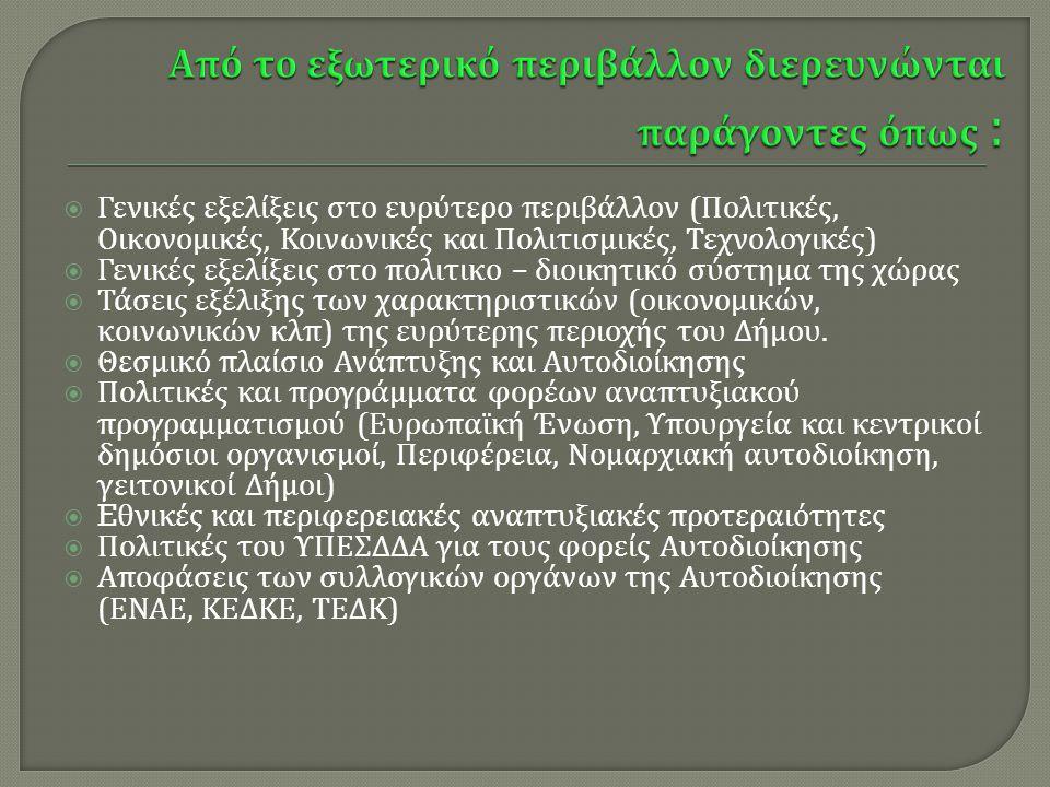 Από το εξωτερικό περιβάλλον διερευνώνται παράγοντες όπως :