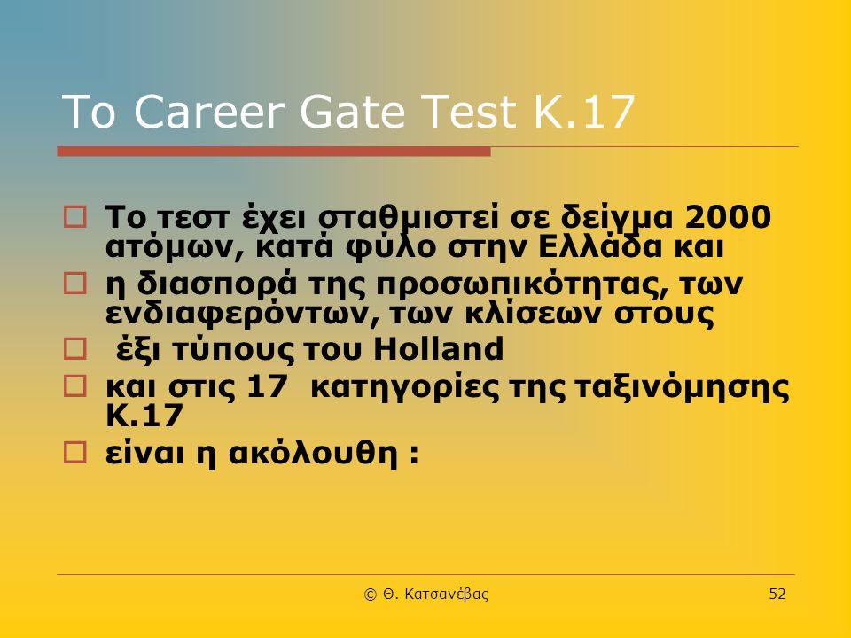 Το Career Gate Test K.17 Το τεστ έχει σταθμιστεί σε δείγμα 2000 ατόμων, κατά φύλο στην Ελλάδα και.