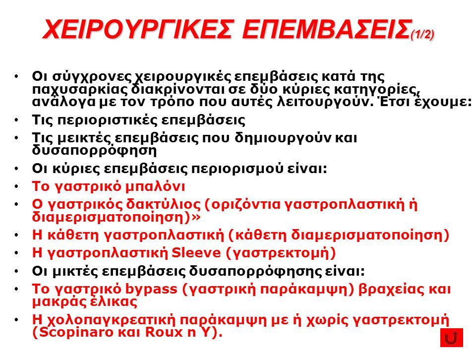 ΧΕΙΡΟΥΡΓΙΚΕΣ ΕΠΕΜΒΑΣΕΙΣ(1/2)
