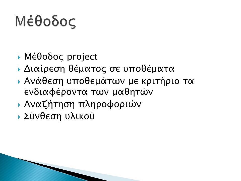 Μέθοδος Μέθοδος project Διαίρεση θέματος σε υποθέματα