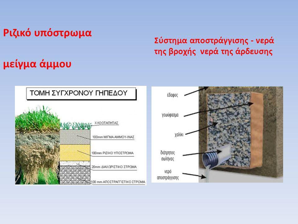 Ριζικό υπόστρωμα μείγμα άμμου