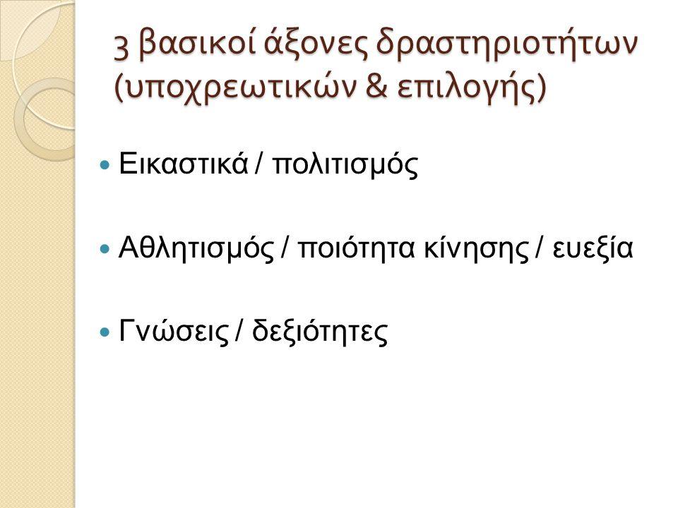3 βασικοί άξονες δραστηριοτήτων (υποχρεωτικών & επιλογής)