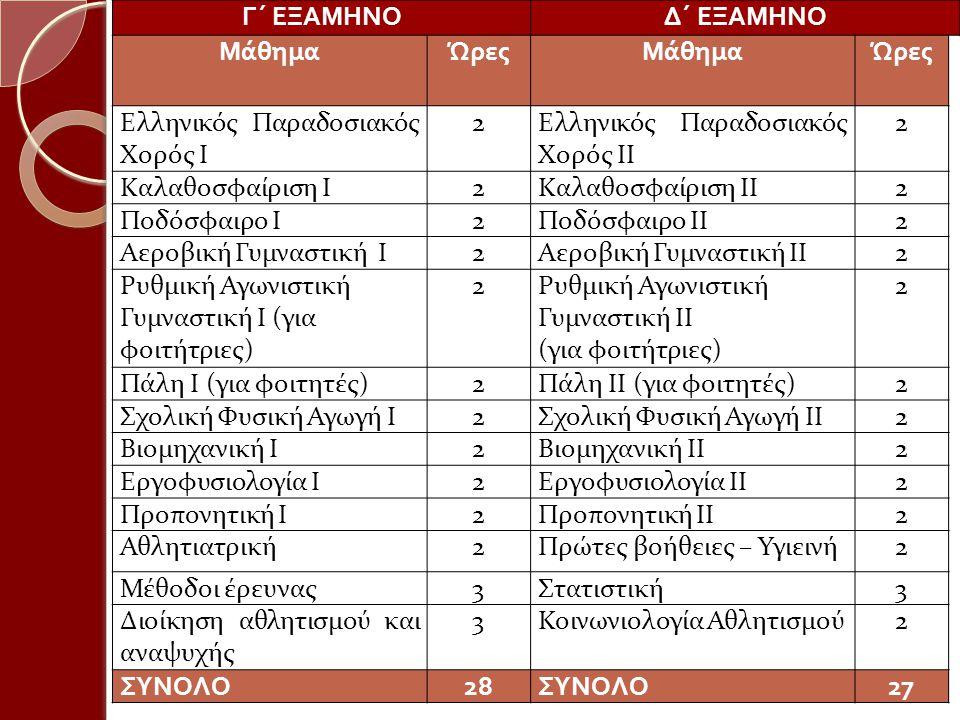 Γ΄ ΕΞΑΜΗΝΟ Δ΄ ΕΞΑΜΗΝΟ Μάθημα Ώρες 28 27