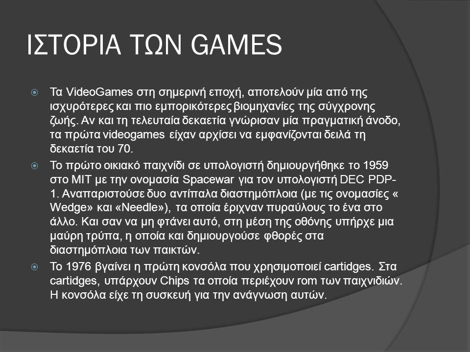 ΙΣΤΟΡΙΑ ΤΩΝ GAMES