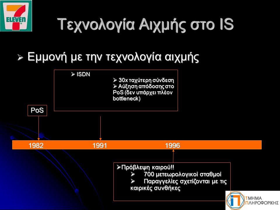 Τεχνολογία Αιχμής στο IS