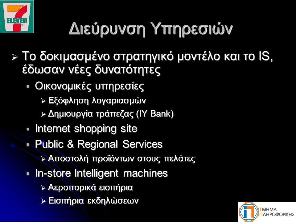 Διεύρυνση Υπηρεσιών Το δοκιμασμένο στρατηγικό μοντέλο και το IS, έδωσαν νέες δυνατότητες. Οικονομικές υπηρεσίες.