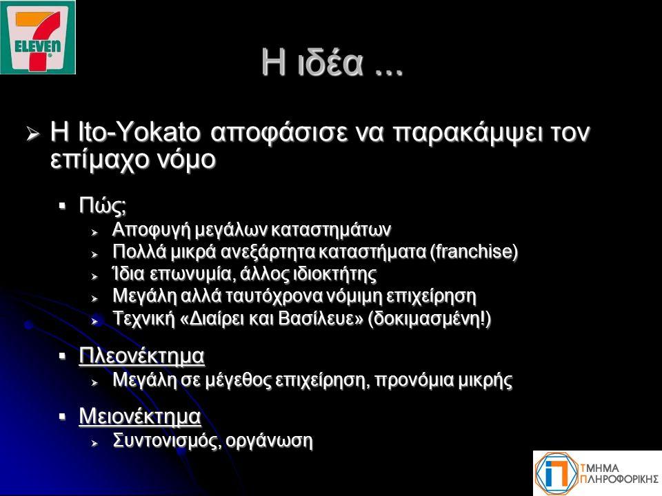 Η ιδέα ... Η Ito-Yokato αποφάσισε να παρακάμψει τον επίμαχο νόμο Πώς;