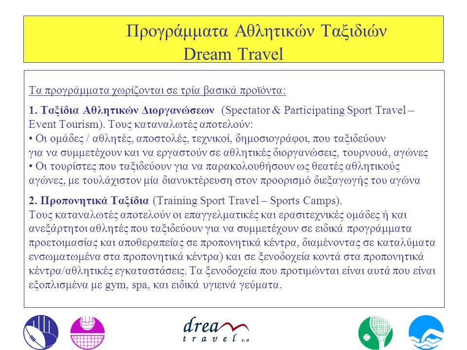 Προγράμματα Αθλητικών Ταξιδιών Dream Travel