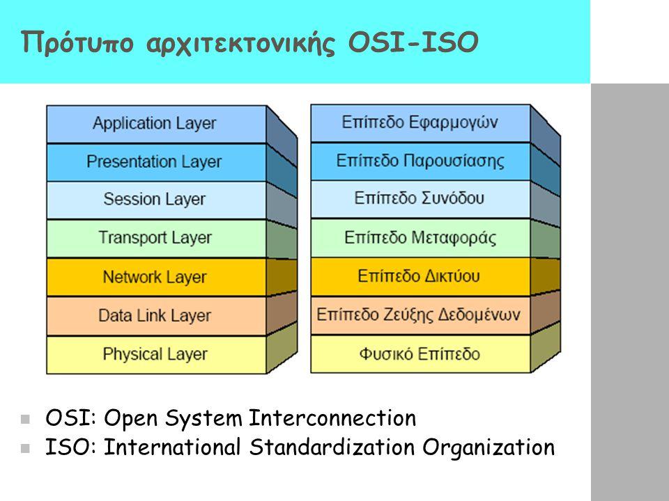 Πρότυπο αρχιτεκτονικής OSI-ISO