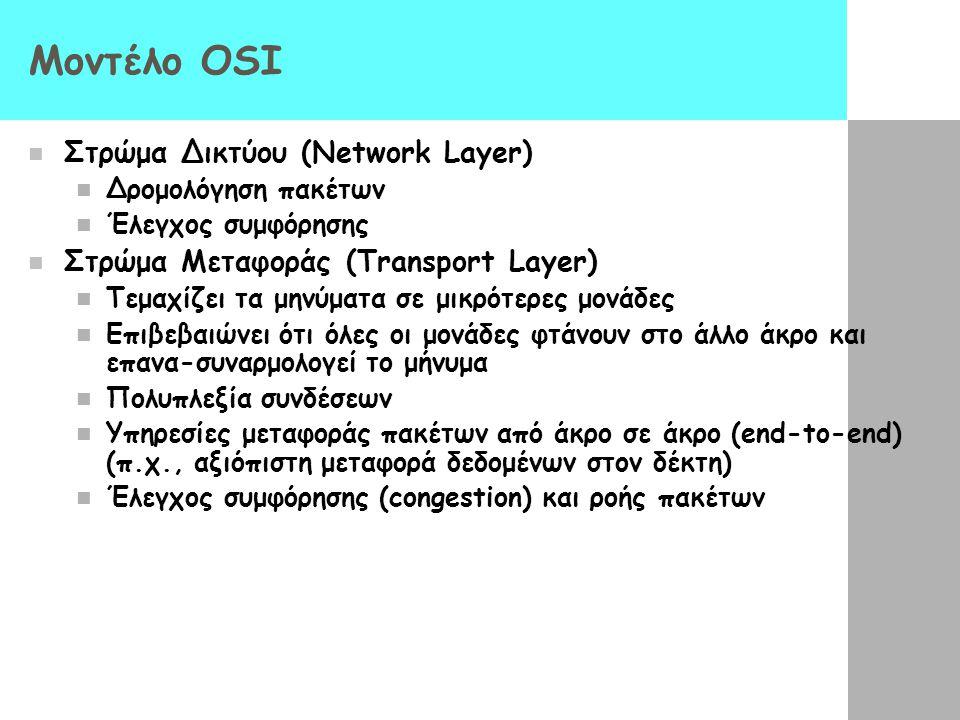 Μοντέλο OSI Στρώμα Δικτύου (Network Layer)