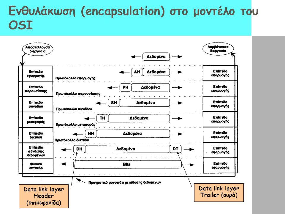 Ενθυλάκωση (encapsulation) στο μοντέλο του OSI