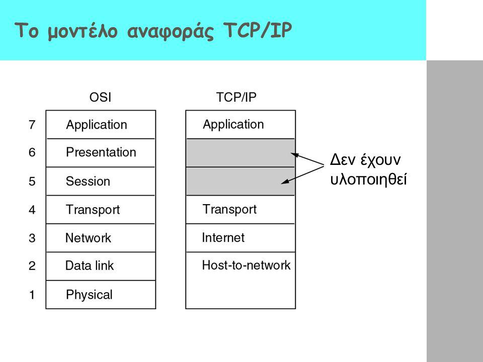 To μοντέλο αναφοράς TCP/IP