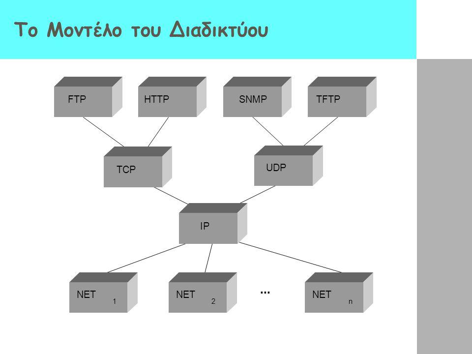 Το Μοντέλο του Διαδικτύου