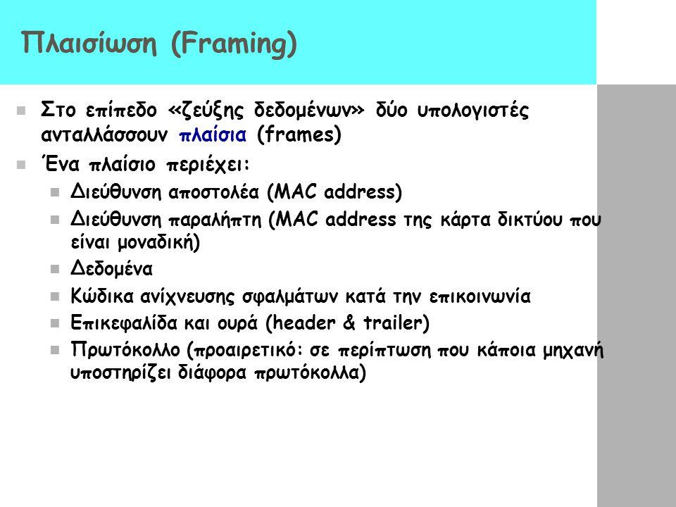 Πλαισίωση (Framing) Στο επίπεδο «ζεύξης δεδομένων» δύο υπολογιστές ανταλλάσσουν πλαίσια (frames) Ένα πλαίσιο περιέχει: