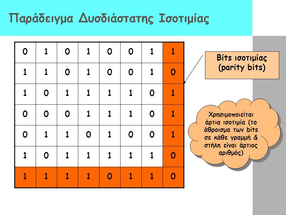 Παράδειγμα Δυσδιάστατης Ισοτιμίας