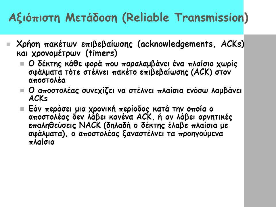 Αξιόπιστη Μετάδοση (Reliable Transmission)