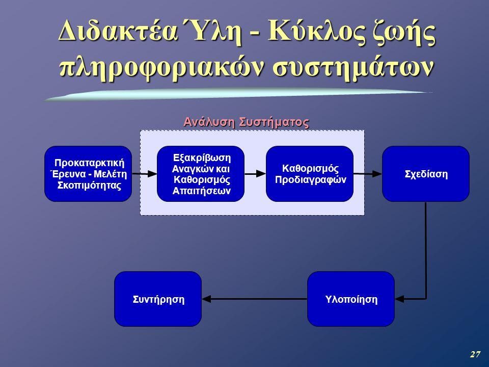 Διδακτέα Ύλη - Κύκλος ζωής πληροφοριακών συστημάτων