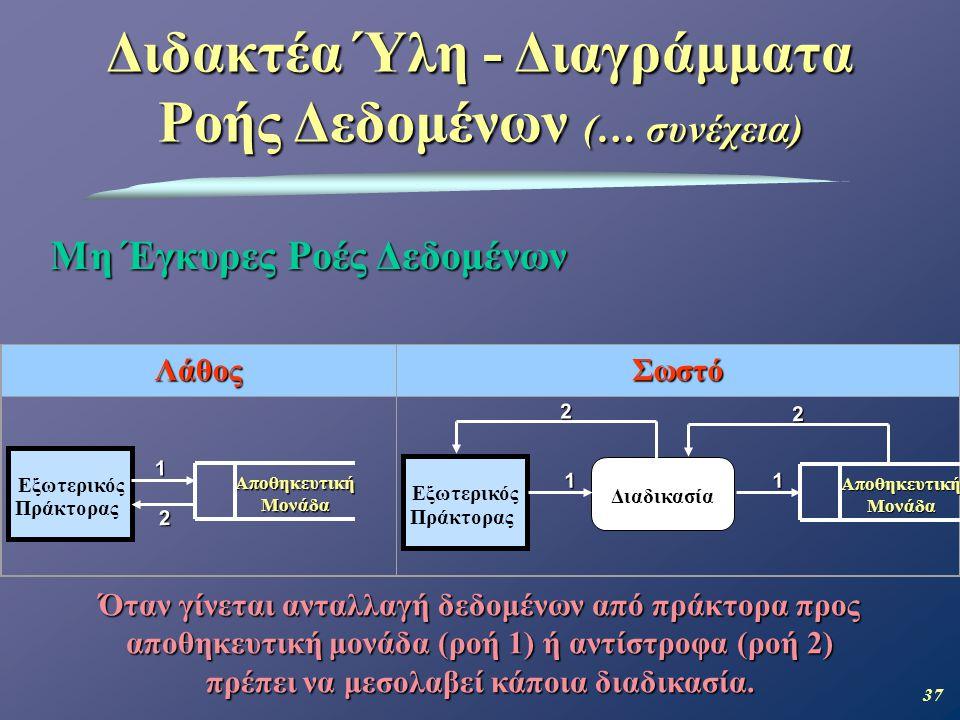 Διδακτέα Ύλη - Διαγράμματα Ροής Δεδομένων (… συνέχεια)