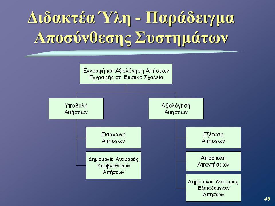 Διδακτέα Ύλη - Παράδειγμα Αποσύνθεσης Συστημάτων