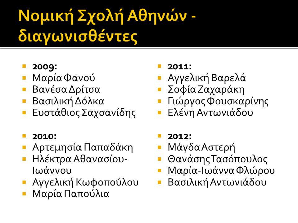 Νομική Σχολή Αθηνών - διαγωνισθέντες