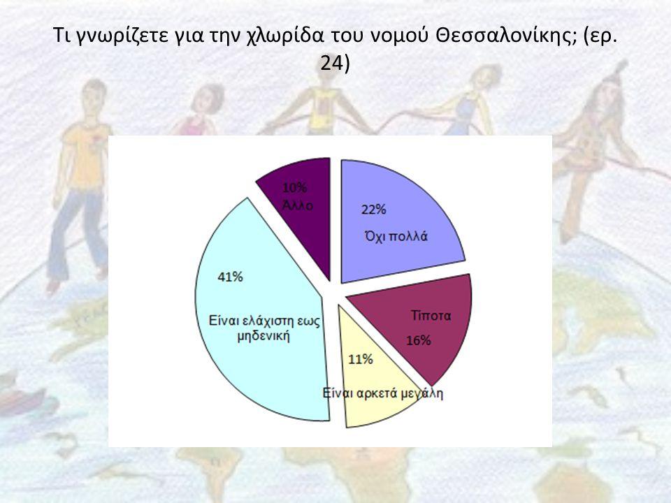 Τι γνωρίζετε για την χλωρίδα του νομού Θεσσαλονίκης; (ερ. 24)
