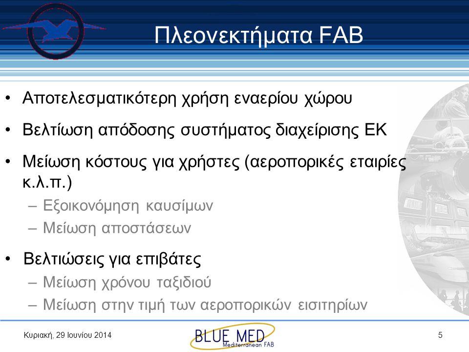 Πλεονεκτήματα FAB Αποτελεσματικότερη χρήση εναερίου χώρου