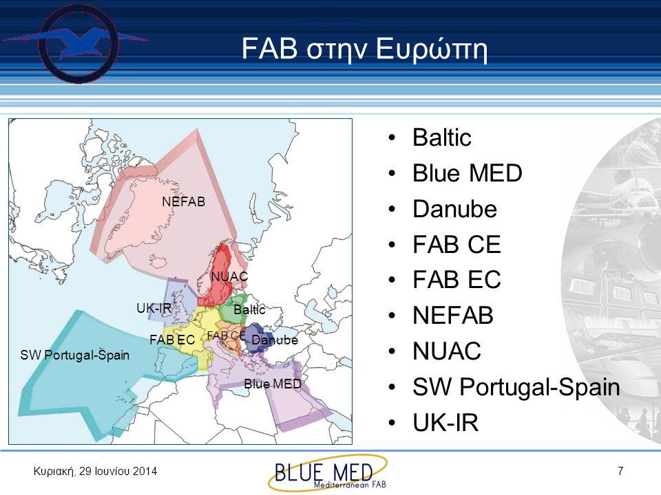 FAB στην Ευρώπη Baltic Blue MED Danube FAB CE FAB EC NEFAB NUAC