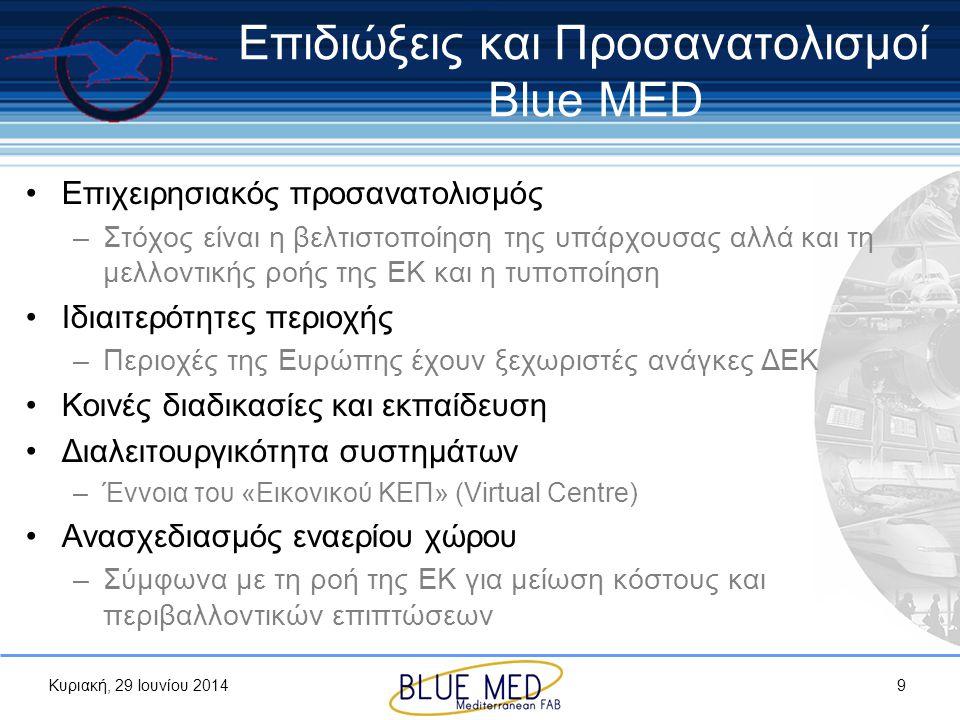 Επιδιώξεις και Προσανατολισμοί Blue MED