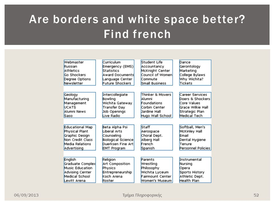 Are borders and white space better Find french