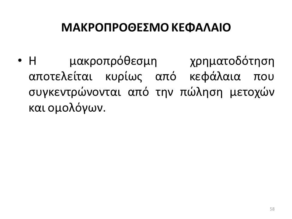 ΜΑΚΡΟΠΡΟΘΕΣΜΟ ΚΕΦΑΛΑΙΟ