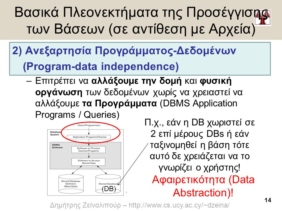 Αφαιρετικότητα (Data Abstraction)!
