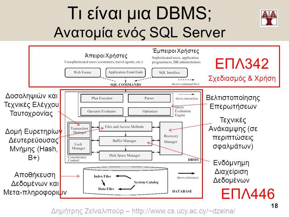 Τι είναι μια DBMS; Ανατομία ενός SQL Server