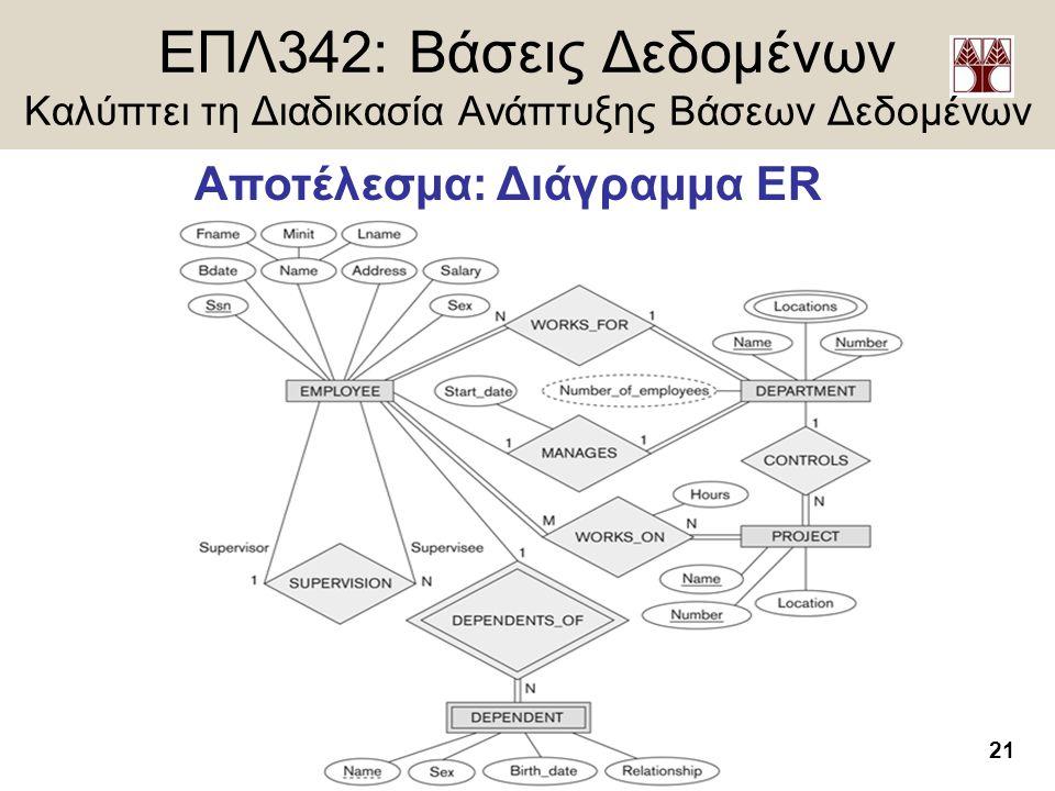 Αποτέλεσμα: Διάγραμμα ER