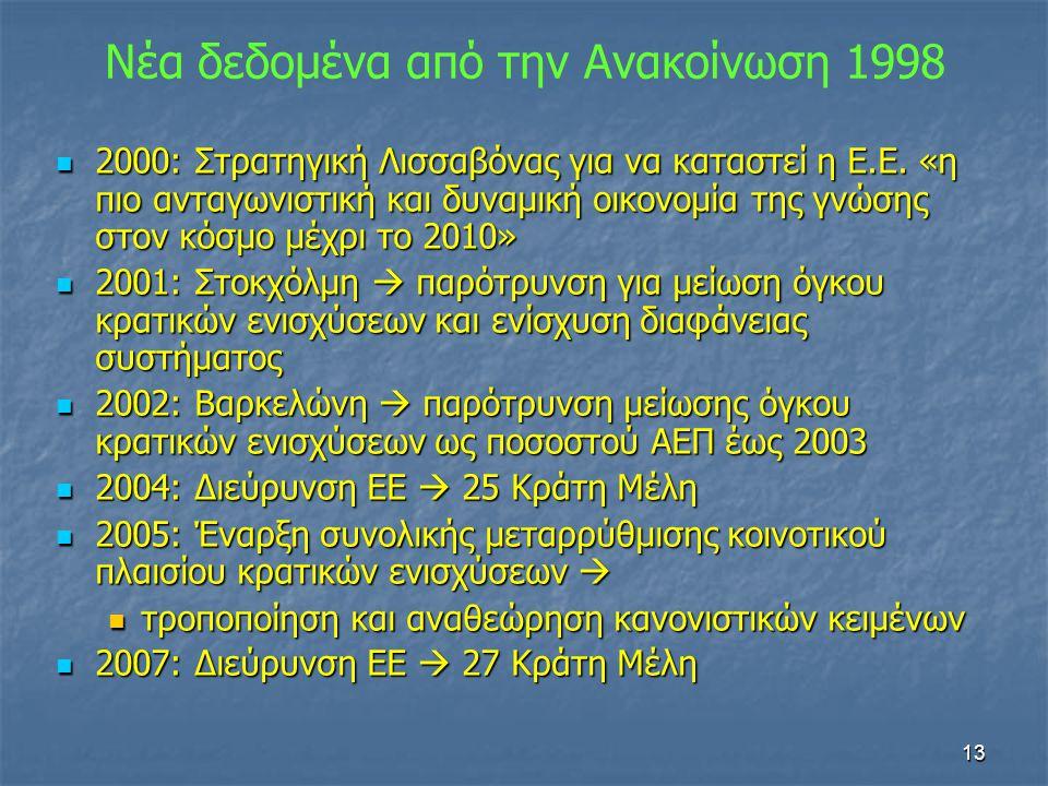 Νέα δεδομένα από την Ανακοίνωση 1998