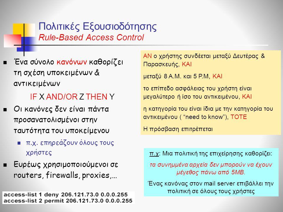 Πολιτικές Εξουσιοδότησης Rule-Based Access Control