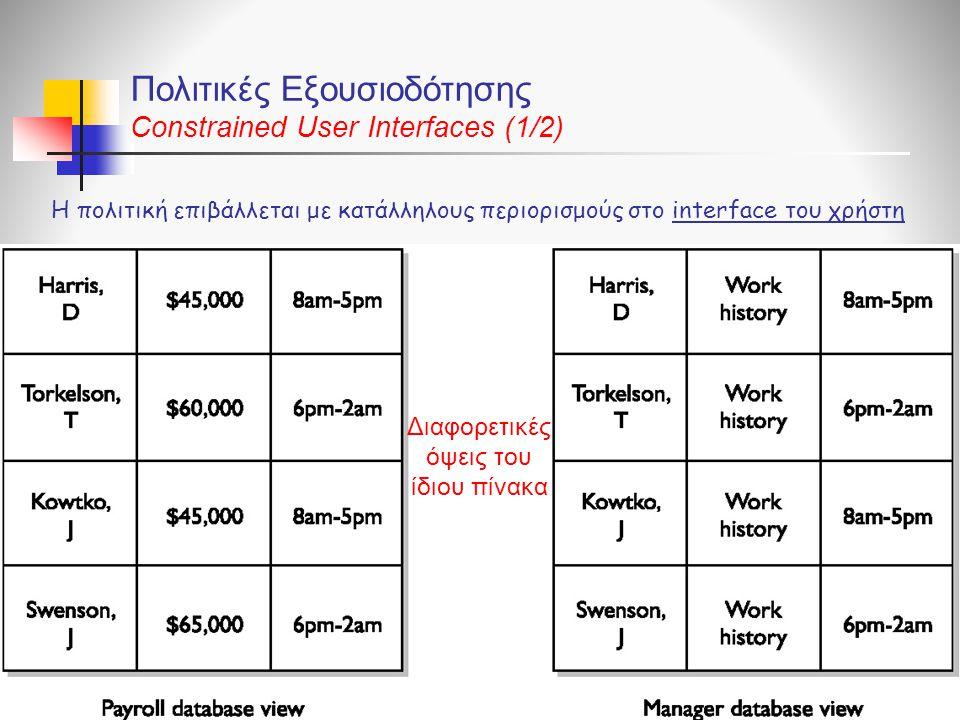 Πολιτικές Εξουσιοδότησης Constrained User Interfaces (1/2)