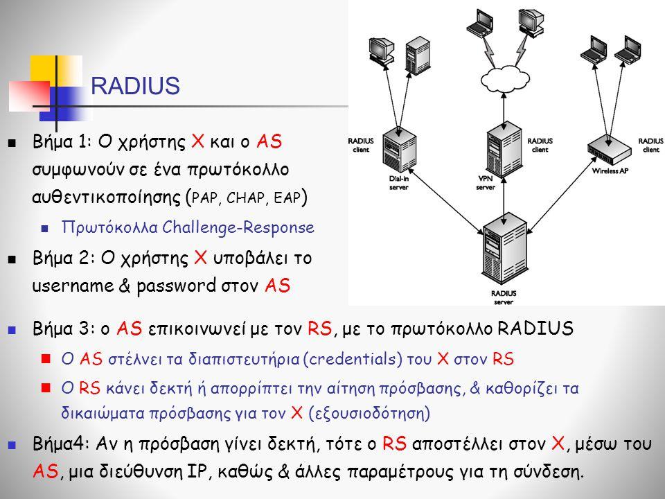 RADIUS Βήμα 1: Ο χρήστης Χ και ο AS συμφωνούν σε ένα πρωτόκολλο αυθεντικοποίησης (PAP, CHAP, EAP) Πρωτόκολλα Challenge-Response.