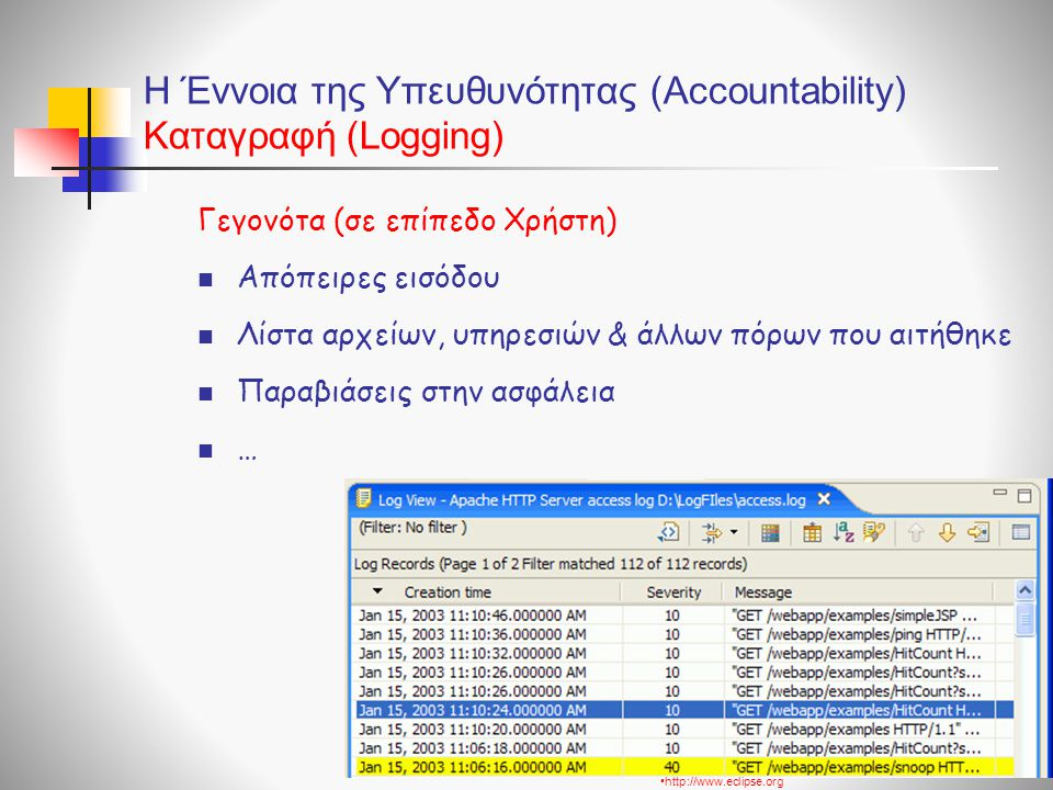Η Έννοια της Υπευθυνότητας (Accountability) Καταγραφή (Logging)