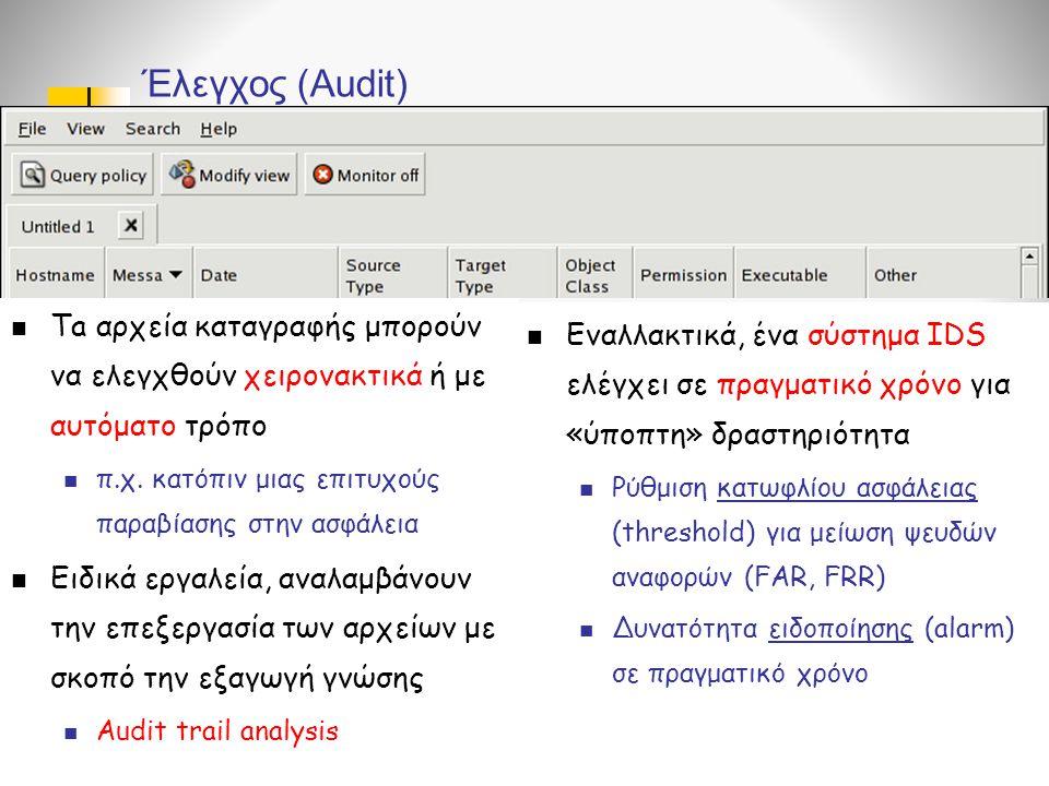 Έλεγχος (Audit) Χρήση συστημάτων IDS (195)