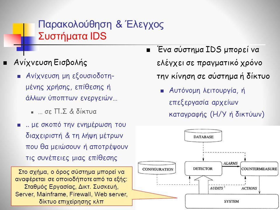 Παρακολούθηση & Έλεγχος Συστήματα IDS