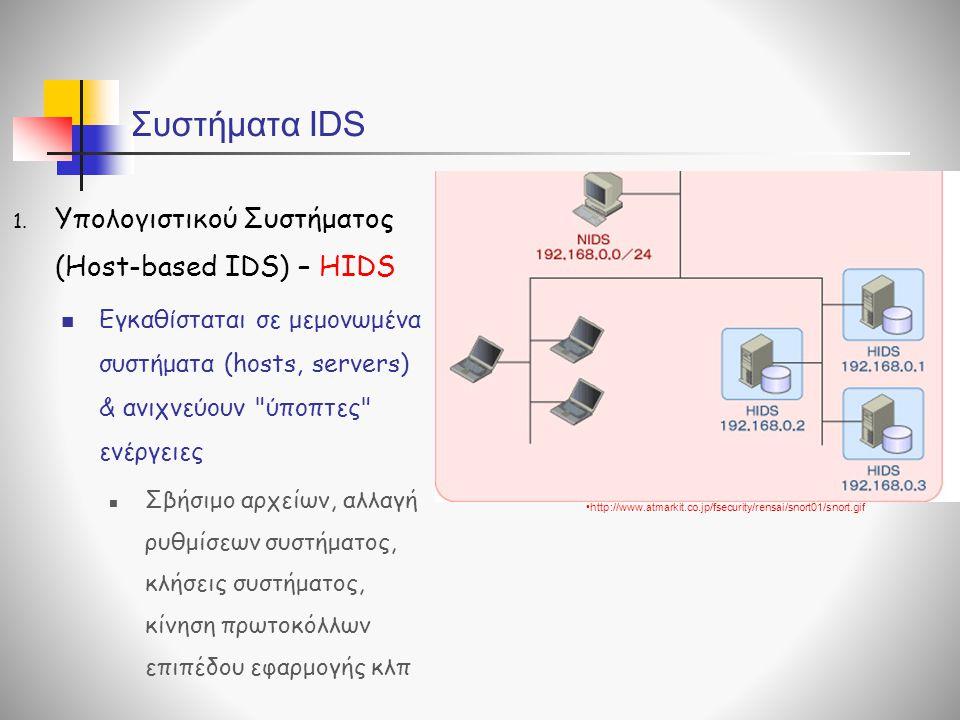 Συστήματα IDS Υπολογιστικού Συστήματος (Host-based IDS) – HIDS