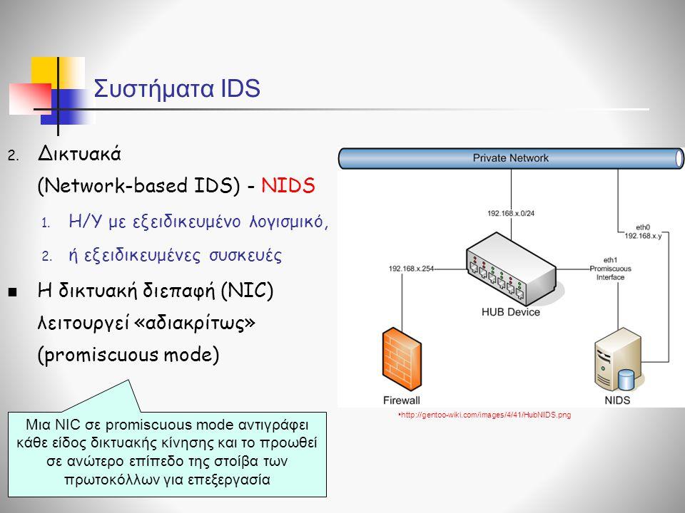 Συστήματα IDS Δικτυακά (Network-based IDS) - NIDS